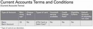 Basic bank account conditions